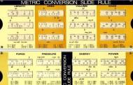 نشریه شماره 98 (ضریبها و جدولهای تبدیل واحدها و مقیاسها)