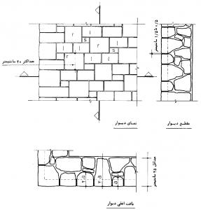 دیوار با سنگ کوهی بادبر سر تراش گونیا شده، بدون رج و مرتب، با نمای تیشهای (چکشی)، قلم کاری شده یا ساب خورده شده