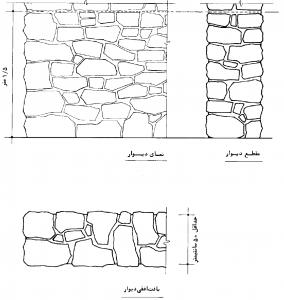دیوار با سنگ کوهی قواره، بدون رج، با نمای سرخود