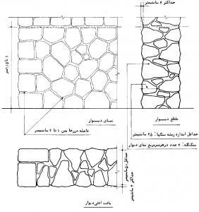 دیوار با سنگ کوهی چند وجهی نامنظم، بدون رج، با نمای کلنگی(پتکی)