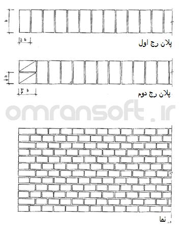 محاسبه تعداد آجر - brick number (1)