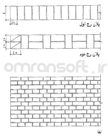 محاسبه تعداد آجر - brick number (2)