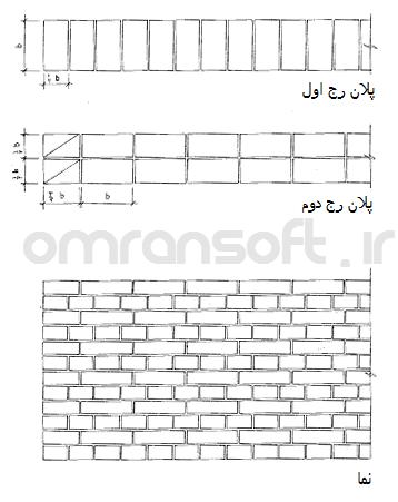 محاسبه تعداد آجر - brick number (4)