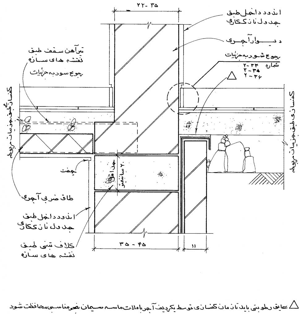 جزئیات اتصال دیوار زیرزمین به سقف و دیوار داخلی - نشریه شماره 92 (جزئیات معماری ساختمانهای آجری) - Masonry building details