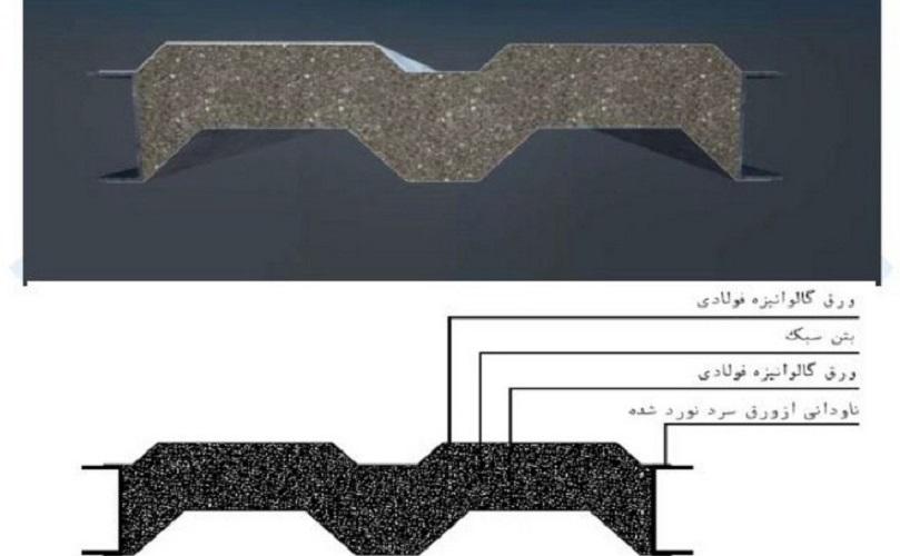 سقف سبک مرکب (LCP)