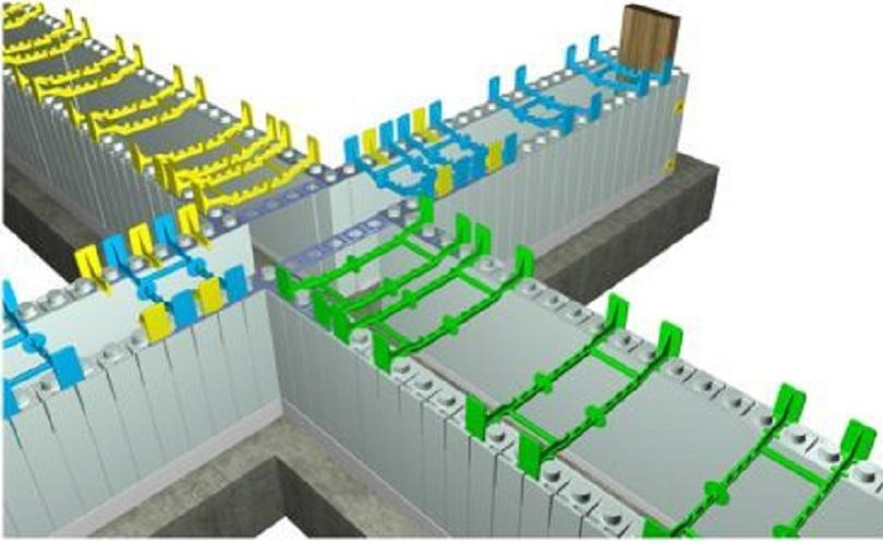 سیستم قالب عایق ماندگار مسطح پانلی