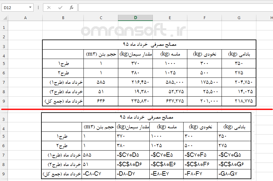 Cell References in Excel آدرس دهی در اکسل 8