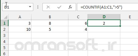 function formula (16)